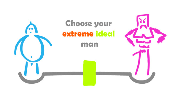 Choose your ideal extreme man.